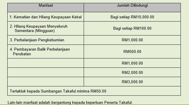 manfaat_PA